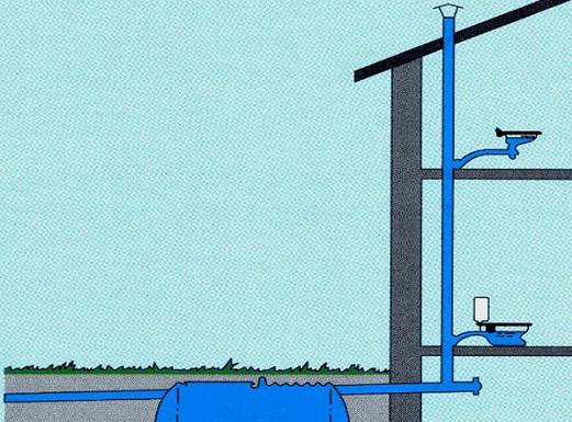 pochemu-v-vannoj-paxnet-kanalizaciej-2