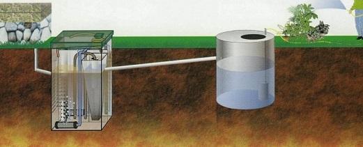 princip-raboty-kanalizaciya-topas-1