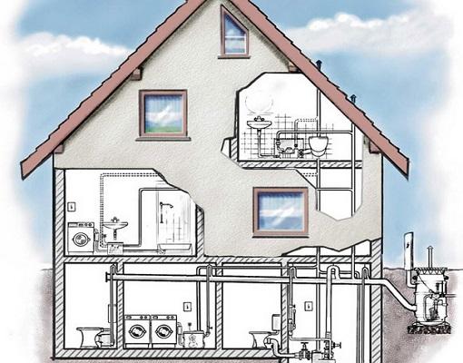 Схема принудительной канализации в частном доме