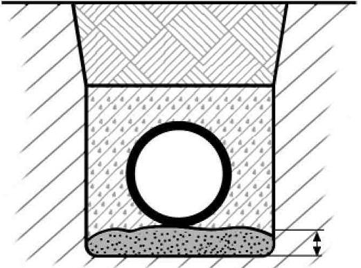 ukladka-naruzhnoj-kanalizacii-1