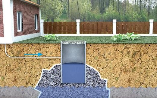 ustrojstvo-kanalizacii-iz-betonnyx-kolec-3