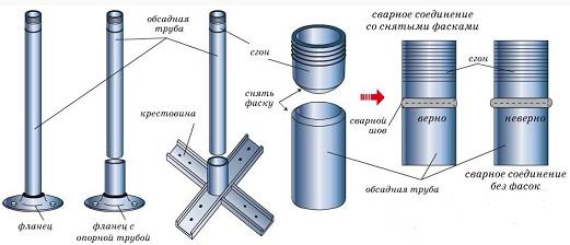 kak-pravilno-ustanovit-balyasinu-4