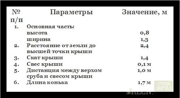 kak-oformit-kolodec-11