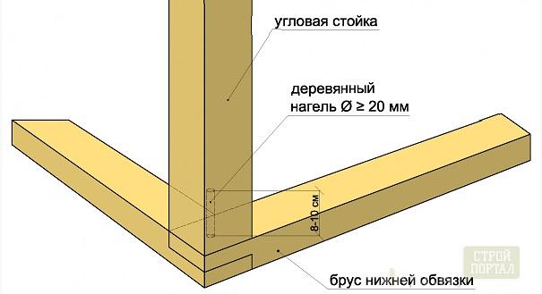 kak-oformit-kolodec-12