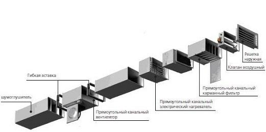 pritochnaya-ventilyaciya-svoimi-rukami-v-chastnom-dome-1