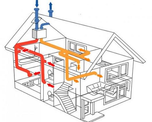 ustrojstvo-estestvennoj-ventilyacii-2