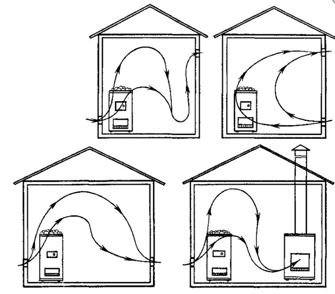 ustrojstvo-ventilyacii-v-bane-3