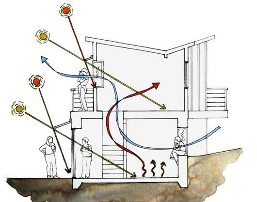 ustrojstvo-protivodymnoj-ventilyacii-3
