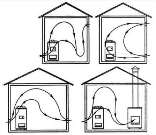ustrojstvo-ventilyacii-saune-1