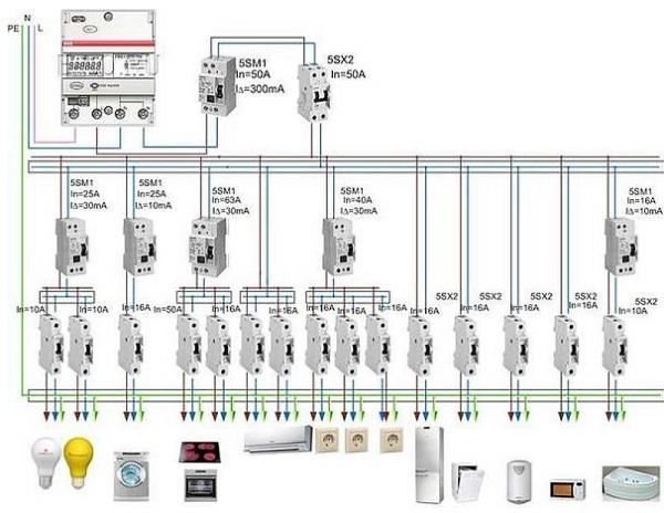 razvodka-elektrichestva-v-chastnom-dome-svoimi-rukami-4