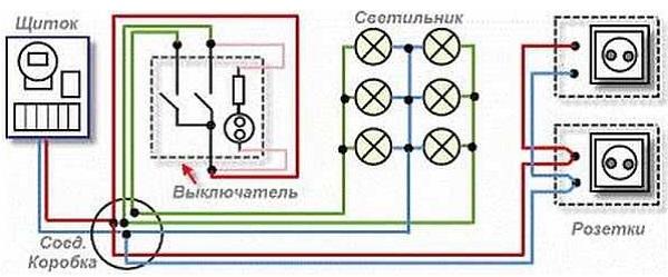 razvodka-elektrichestva-v-chastnom-dome-svoimi-rukami-5