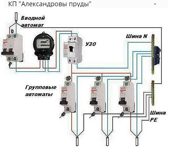 razvodka-elektrichestva-v-chastnom-dome-svoimi-rukami-6
