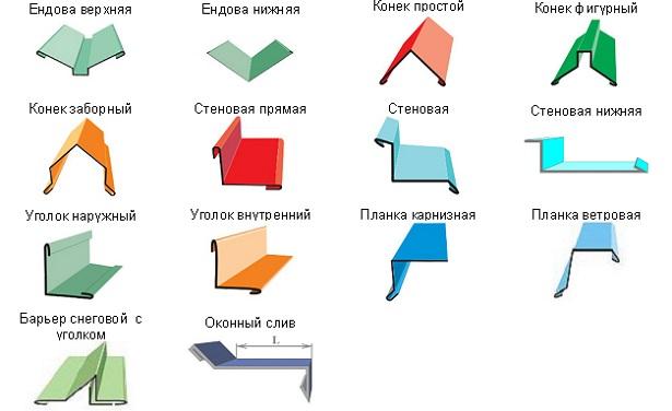 dobornye-elementy-krovli-i-fasada