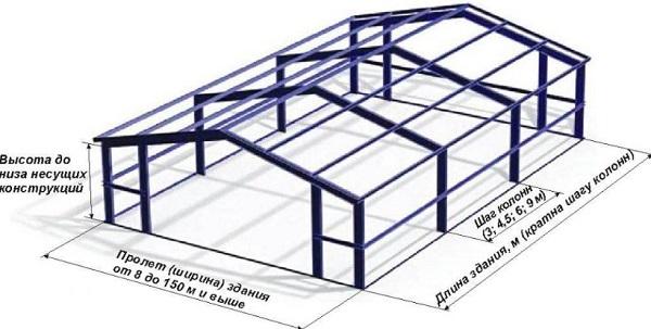 balki-metallokonstrukcii-bystrovozvodimyx-zdanij