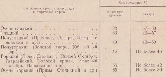 tablica5