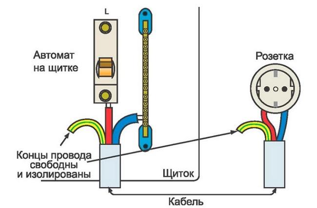 Как определить какой провод заземление?