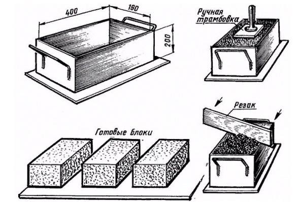 Как сделать керамзит блоки?