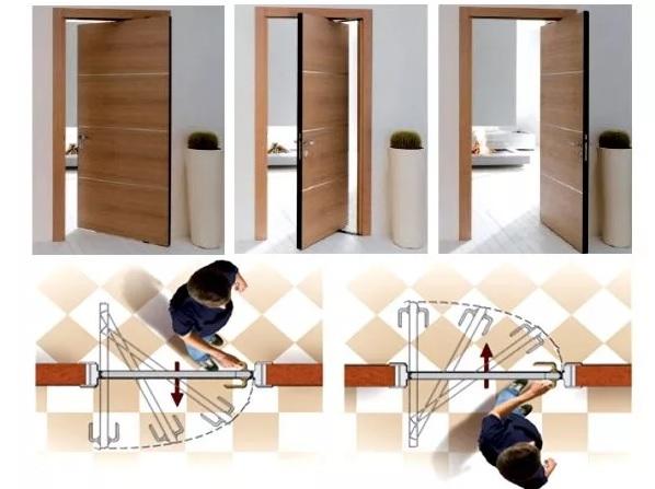 Механизмы для межкомнатных рото дверей: ротодверь – что это такое