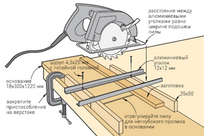 Как сделать шип паз ручным фрезером: инструменты, инструкция