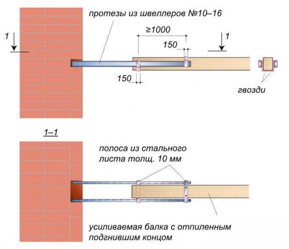 Как усилить деревянные балки перекрытия от прогиба?