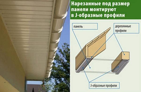 Как отделать крышу сайдингом?