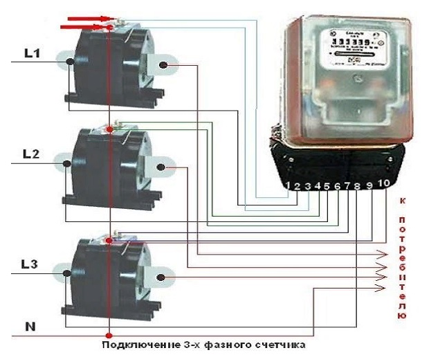 Как устроен электрический счетчик?